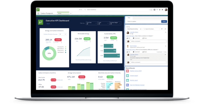 Dashboards - Salesforce is building an app to gauge a company's sustainability progress – TechCrunch