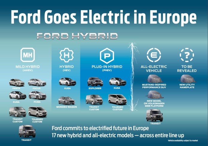 Ford Europe plans