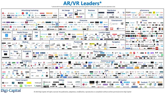 VR/AR startup valuations attain $45 billion (on paper)