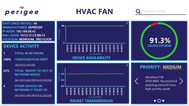 Security: Perigee HVAC fan dashboard view
