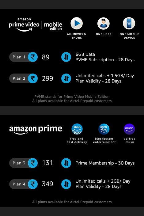 Amazon launches mobile-only, more affordable Prime Video plan in India – TechCrunch 2