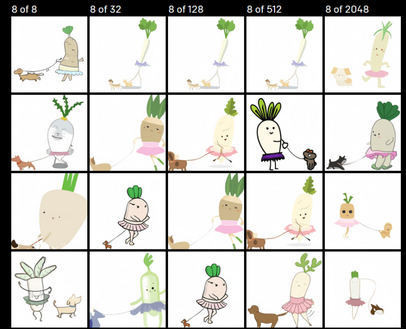 AI-generated illustrations of radishes walking dogs.