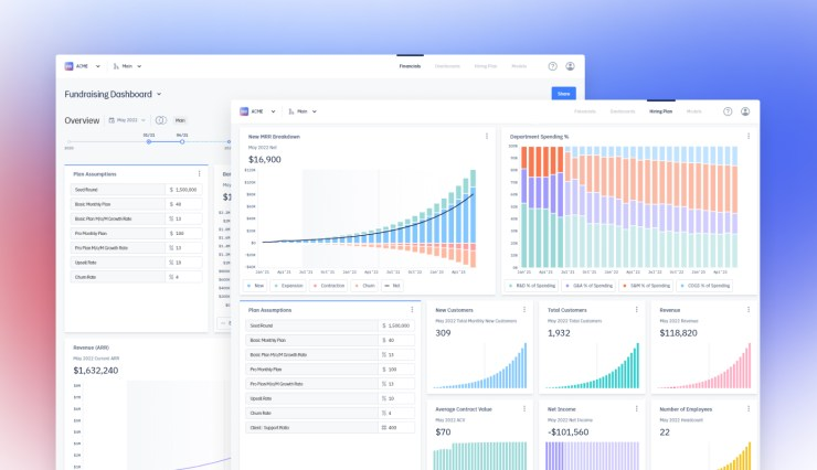 Fundraising dashboards created with Pry Financials