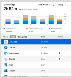 Macos catalina screen time details