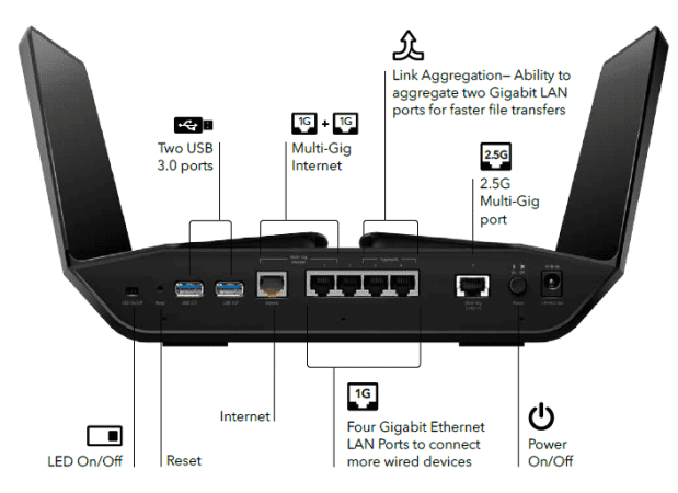 NETGEAR Nighthawk Tri-Band AX12