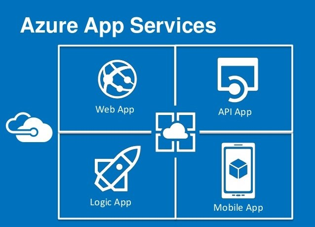 azure app service with office 365 and yammer sharepoint saturday florence 2015 session 8 638