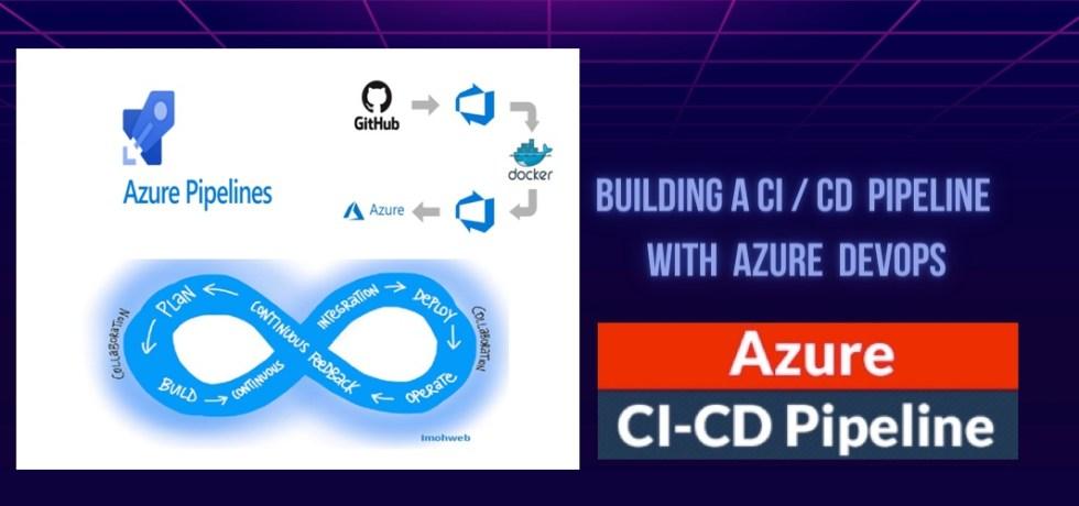 Azure-CI-CD-Pipeline