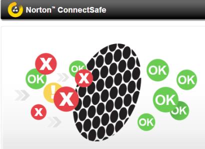Resultado de imagem para Norton ConnectSafe