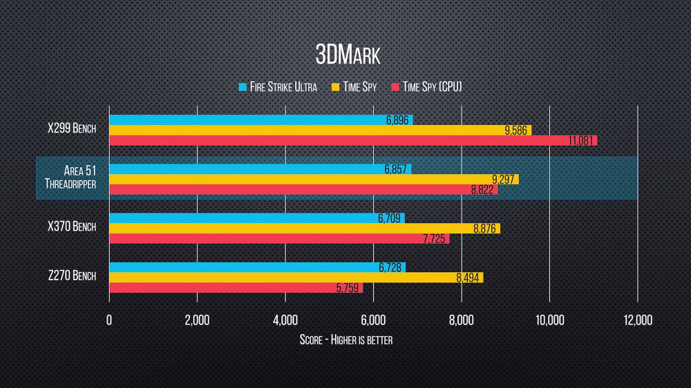 Intel fully reveals specifications of its Core-X Series processors