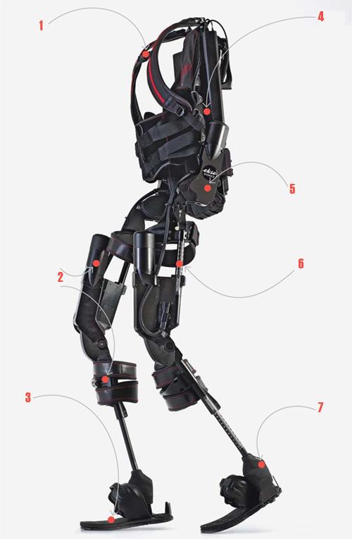 robotic-eskoskeleton