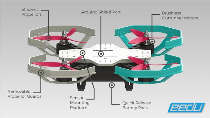 Eedu-drone-5