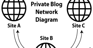 Tumblr PBN Setup (Private Blog Network)