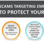 protect from social engineering attacks - Techexpedia