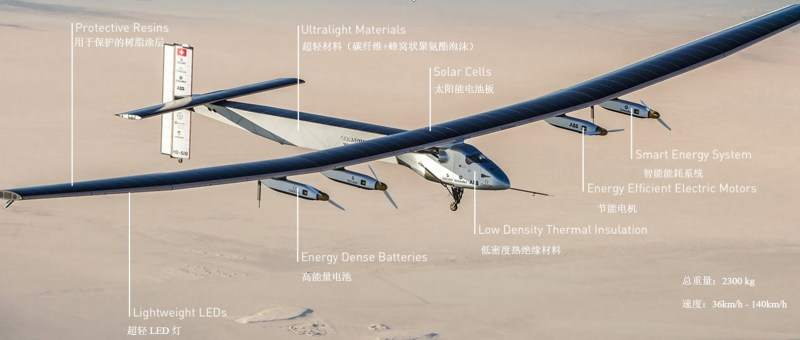 Solar-Impulse-Clean-Technologies-to-Fly-Around-the-World-1