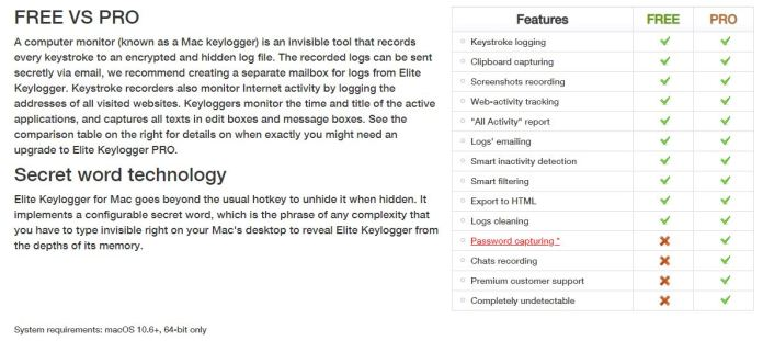 keylogger for mac