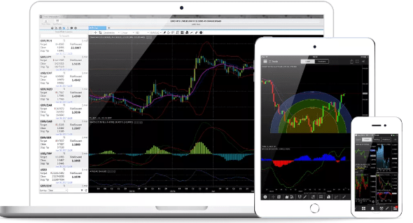 5 Best Forex Trading Apps for iOS in 2019: