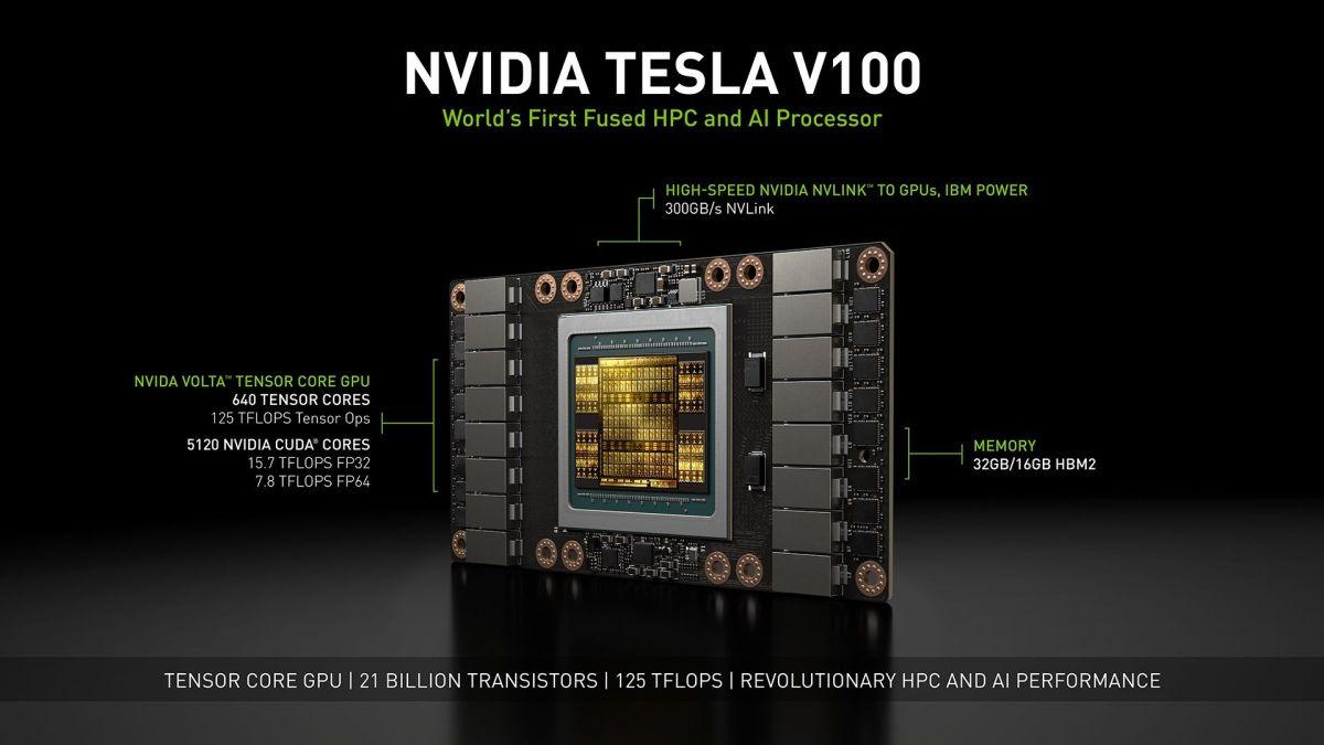 NVIDIA-V100-GPU-with-specs