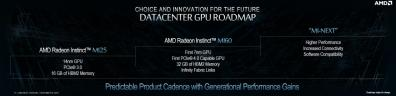 AMD-Radeon-Instinct-MI60-7nm-Graphics-Card-15