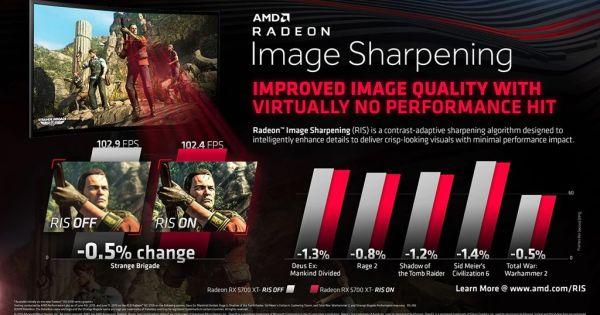 Radeon-Image-Sharpening-infographic