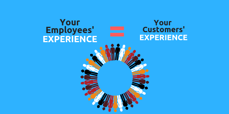 Employee Experience equals Customer Experience - Techforce Services