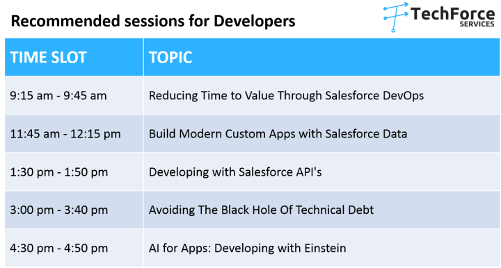 Salesforce Developers Agenda - Salesforce World Tour Sydney - Techforce Services