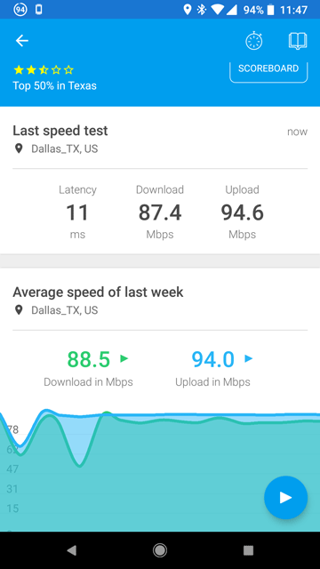 Fingbox speed test