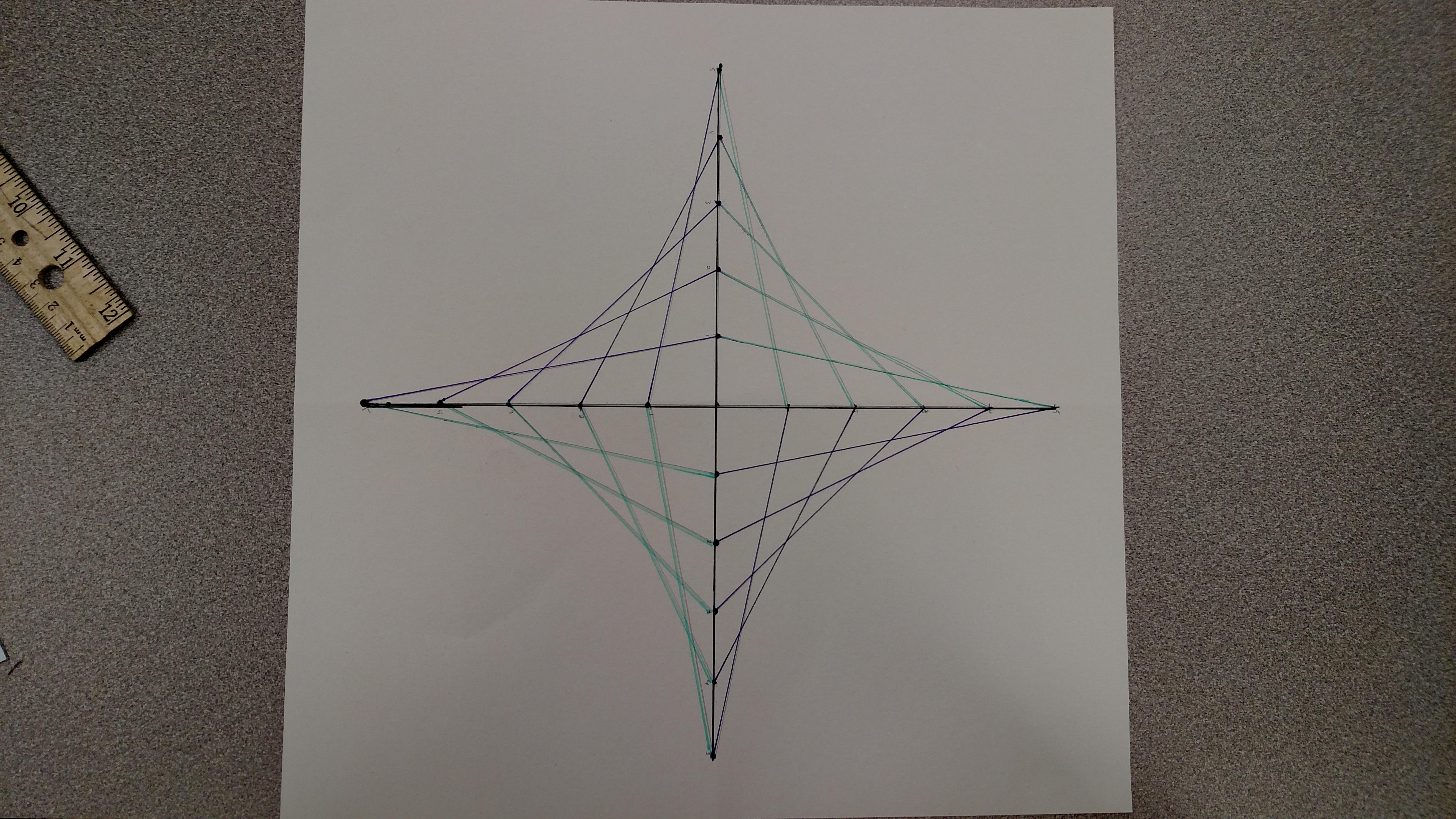Math Amp Art Parabolic Curves