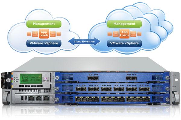 Check Point e VMware, maggiore sicurezza di rete alle cloud private