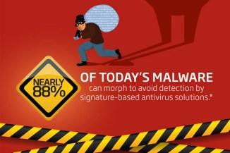 WatchGuard APT Blocker, protezione contro gli Advanced Persistent Threat