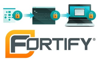 SAP Fortify software by HP