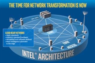 Intel e le reti di comunicazioni predisposte per il cloud