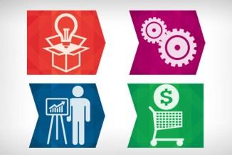 Dynatrace, la prima piattaforma Ready for IBM Commerce