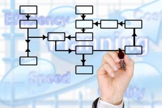 Partner Data PT MultiScanner, l'antivirus multi-core per l'enterprise