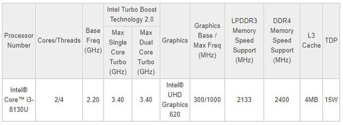 Intel Core i3, mobilità e potenza per il mainstream 2-in-1