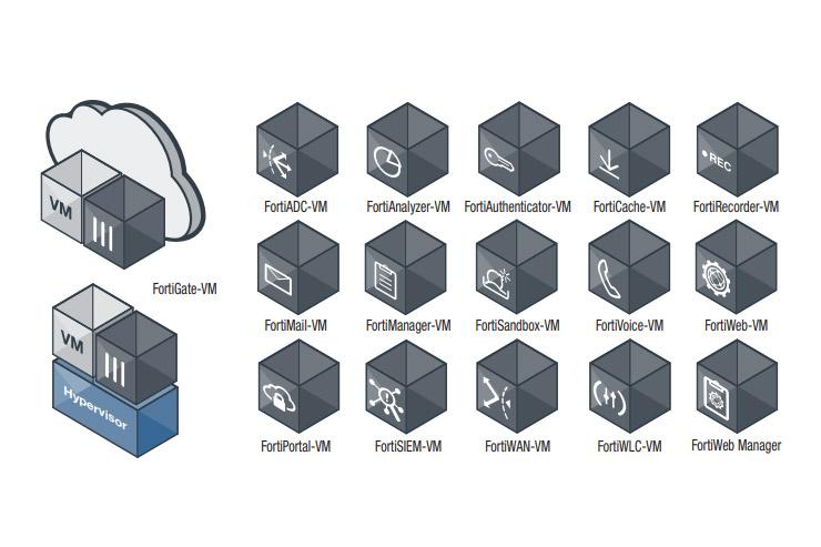 FortiGate VM per Google Cloud Platform, sicurezza on-demand