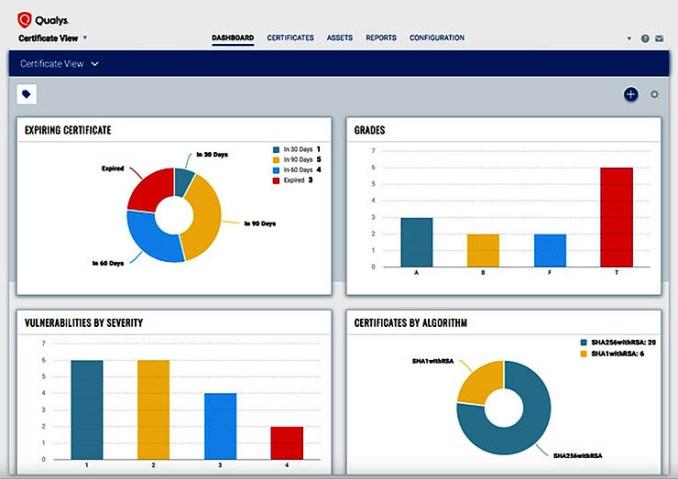 Qualys CertView e CloudView servizi gratuiti per le imprese