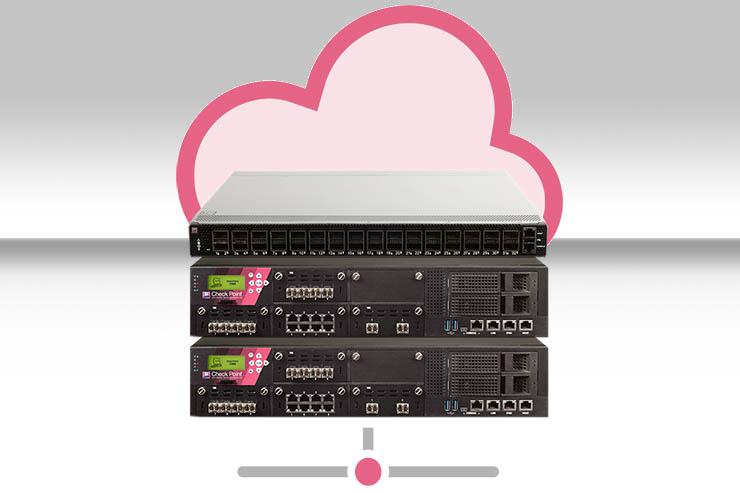 Unified Cloud Security Platform