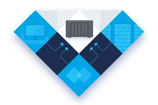 Synology presenta Active Backup for Business con un webinar