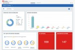 In arrivo da Qualys la cloud App Global IT Asset Inventory