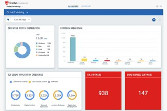 In arrivo da Qualys la cloud App Global IT Asset Inventory