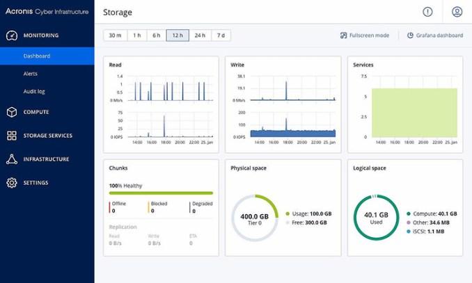 Acronis Cyber Infrastructure 3.0, snapshot affidabili per VM