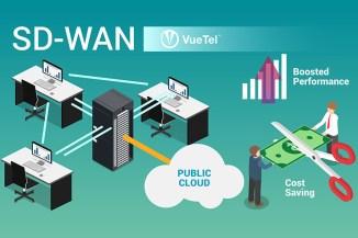 VueTel migliora la trasmissione dati e voce con le SD-WAN