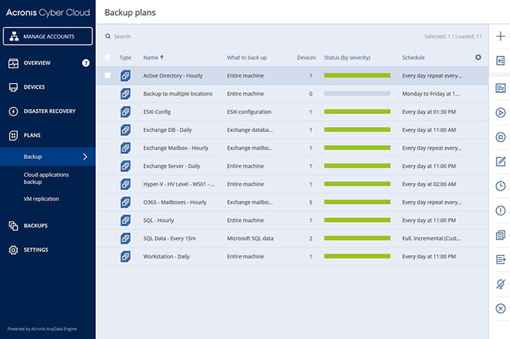 Acronis Cyber Cloud 8.0, capacità enterprise per i service provider