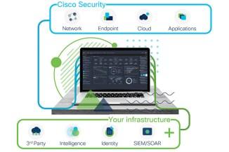 Vincere sulle complessità con la piattaforma Cisco SecureX