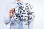 Business Analytics per la ripresa: Wolters Kluwer Genya CFO