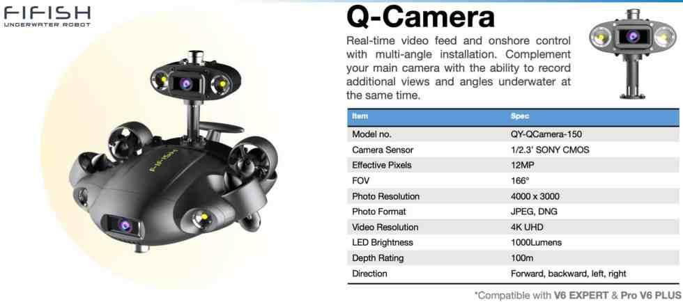 Q-camera for FIFISH V6