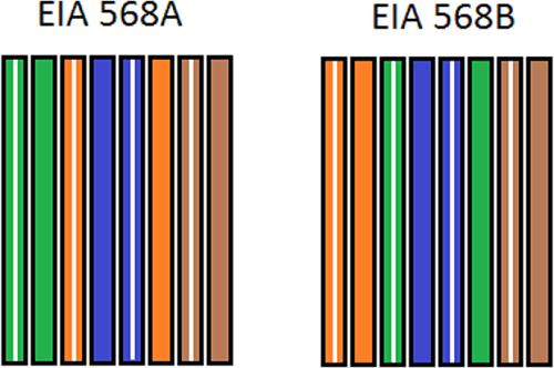 586b Wiring Diagram 568b Wiring Diagram Pdf • Couponss.co
