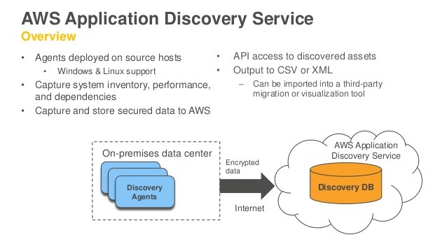 aws-application-discovery-service