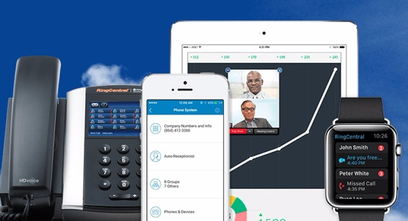 RingCentral VoIP services
