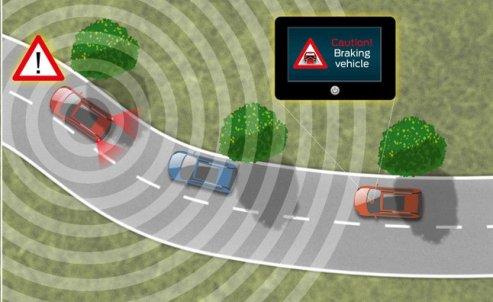 Car-to-Car-Communication